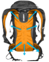 EVA THERMOFORMED SYSTEM