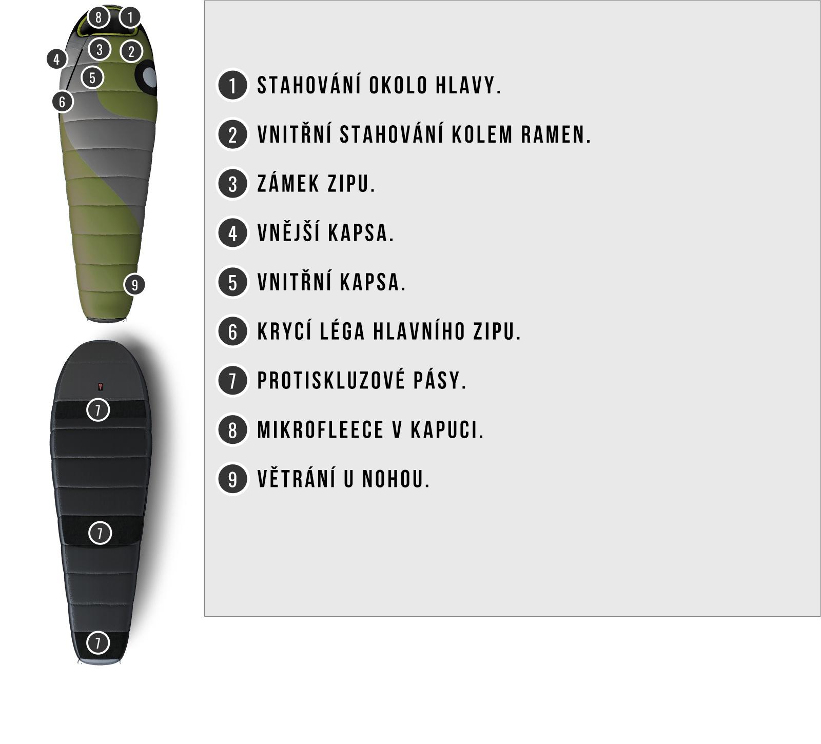 Spacák Comfort Aurus -18°C zelená