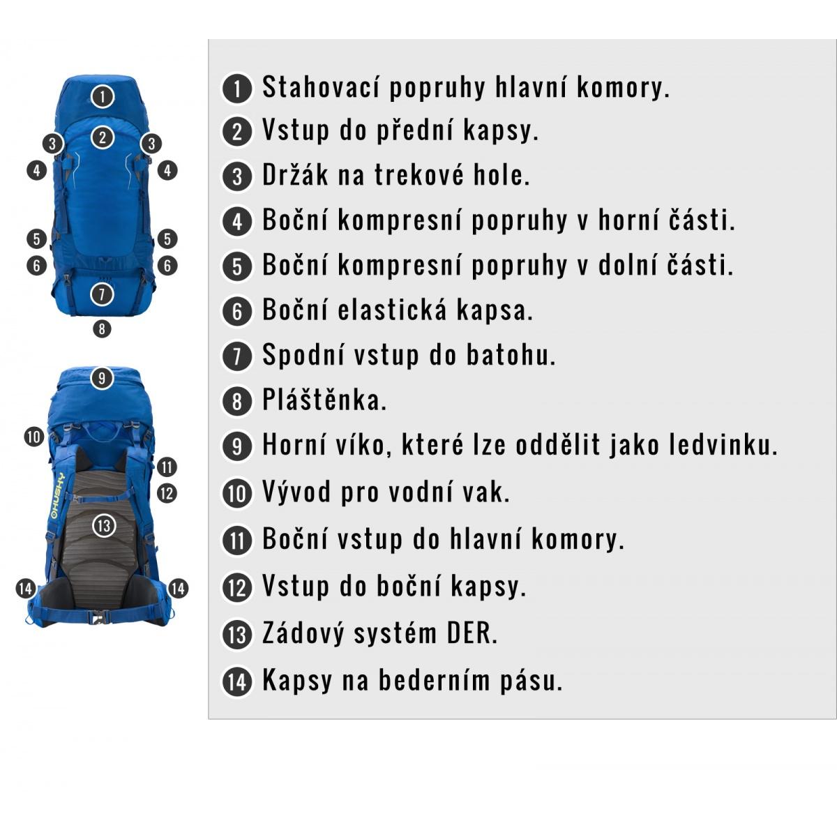 Batoh Expediční - Ranis 70l – modrá  7f9f9a1a4d