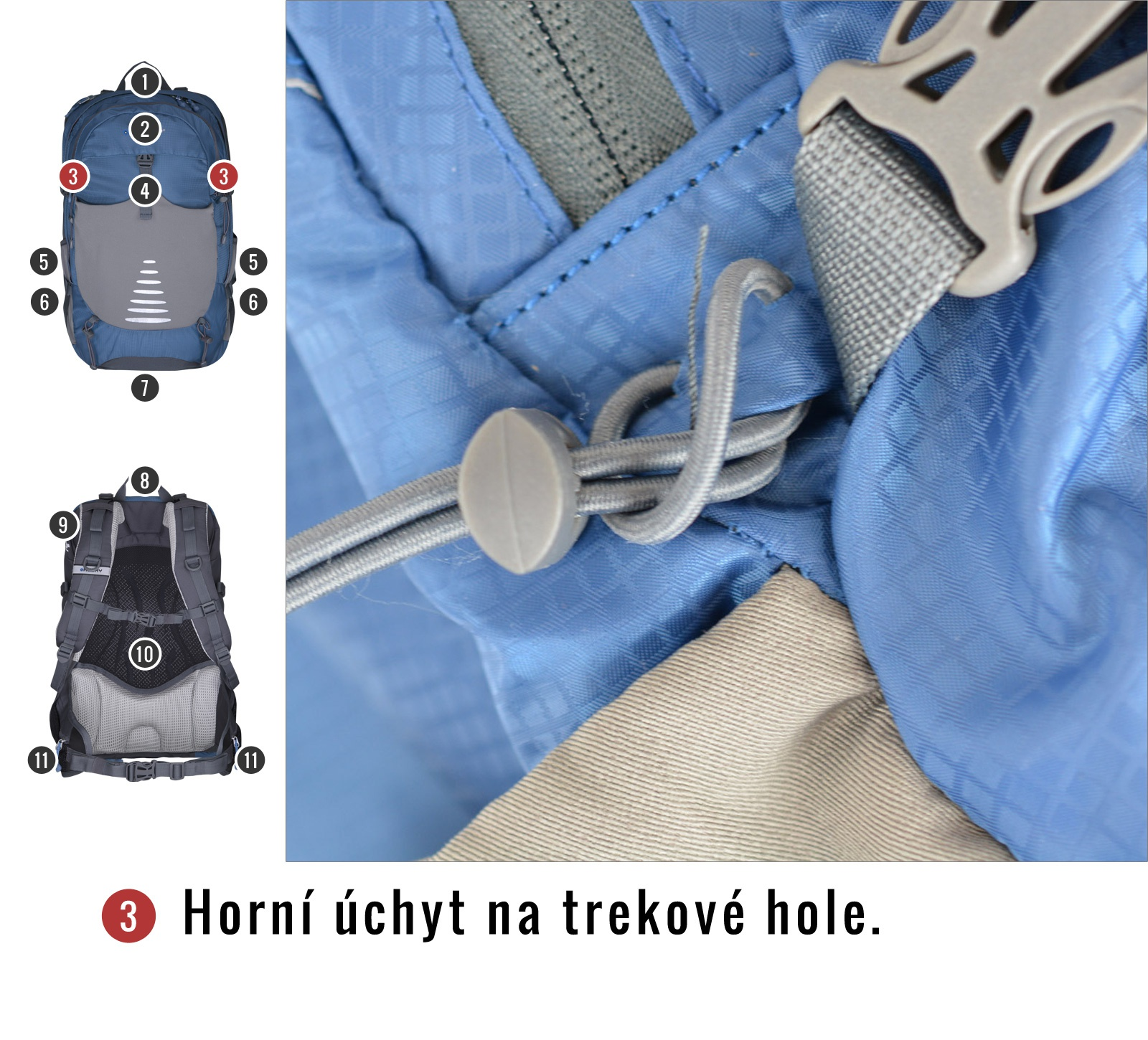Batoh Turistika / Cyklo   Skid 30l modrá